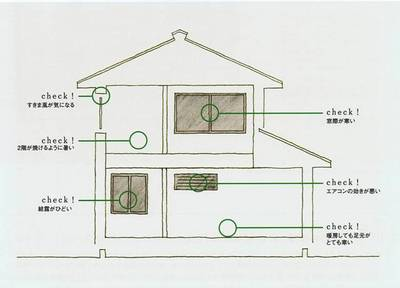 check_house.jpg