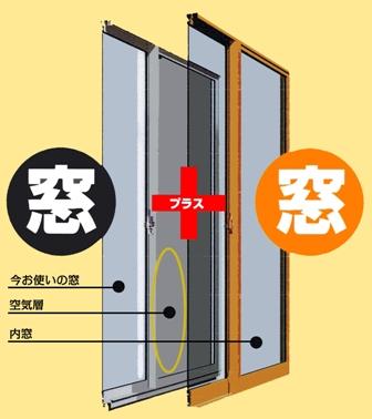 uchimado_illust.jpg